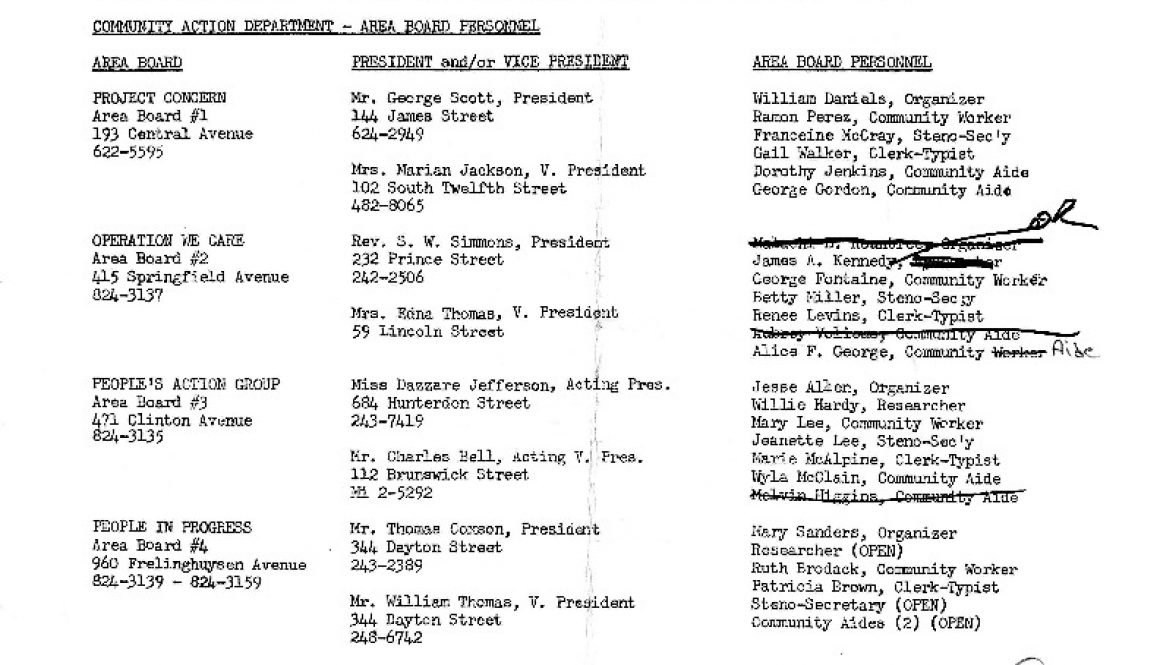 thumbnail of UCC Community Action Dept- Area Board Personnel (June 29, 1967)