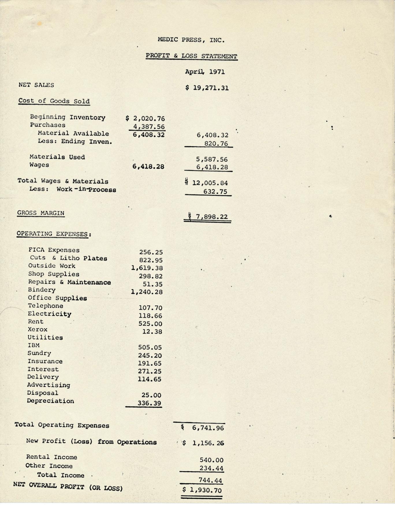 MEDIC Press Financial Statement (1971)